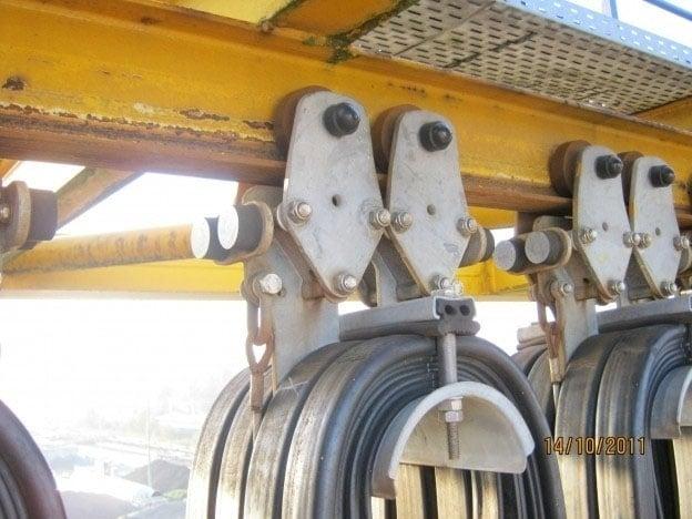 Kabelwagens